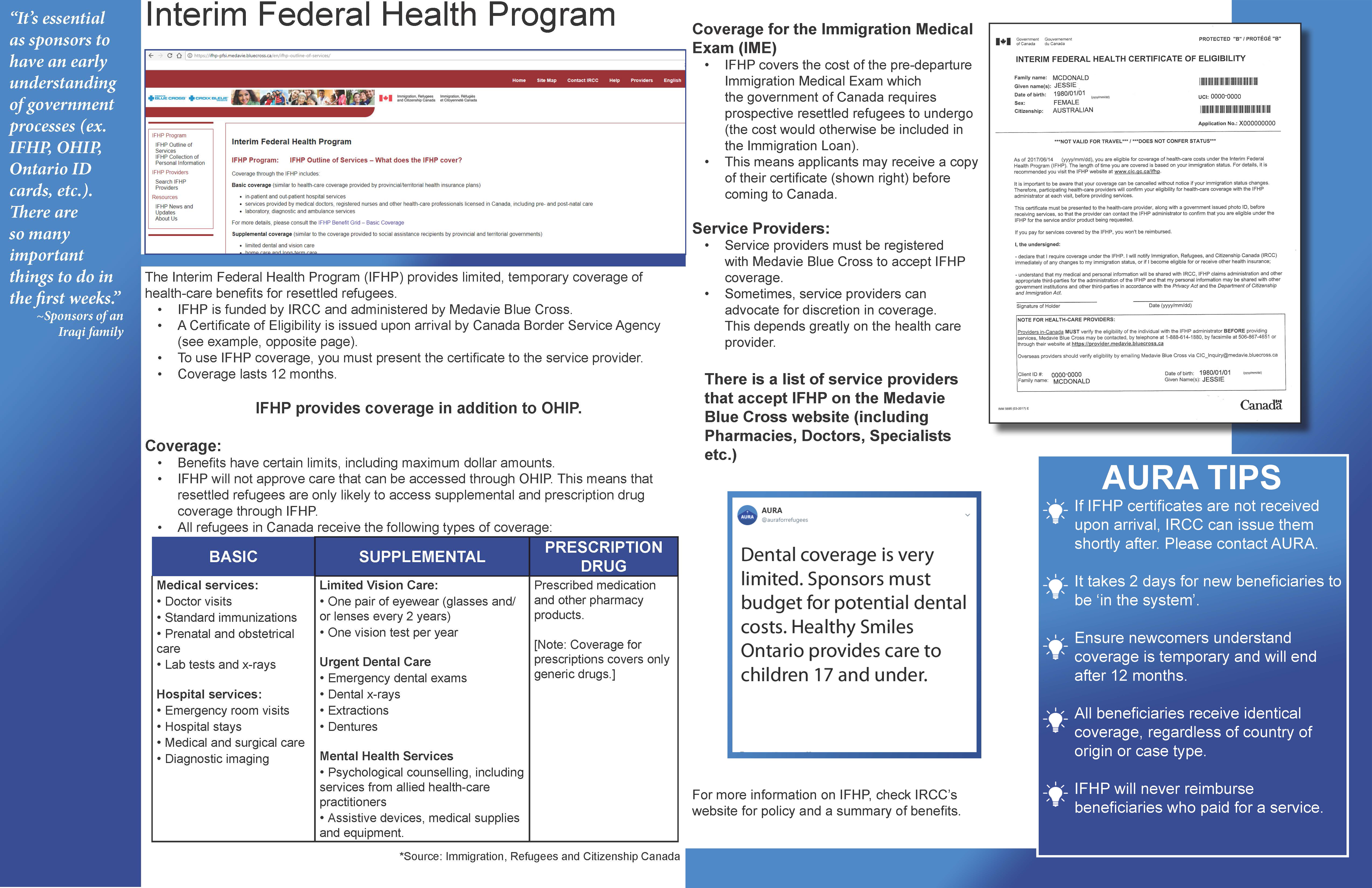 Interim Federal Health Program (IFH)